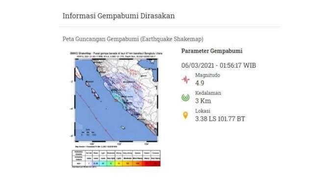 BMKG mendeteksi gempa magnitudo 4,9 mengguncang Bengkulu Utara, 6 Maret 2021