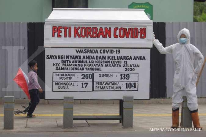 UPDATE Corona Indonesia, Senin (31/8): 174.796 kasus, 125.959 sembuh, 7.417 meninggal