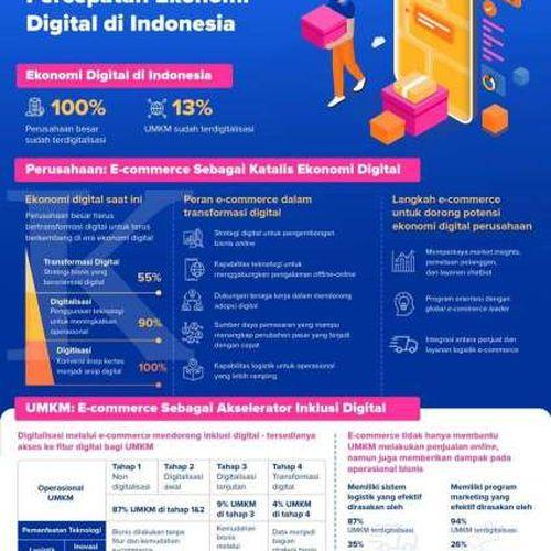 Studi Lazada: Logistik Jadi Tantangan Terbesar UMKM Indonesia, e Commerce Tawarkan Solusinya