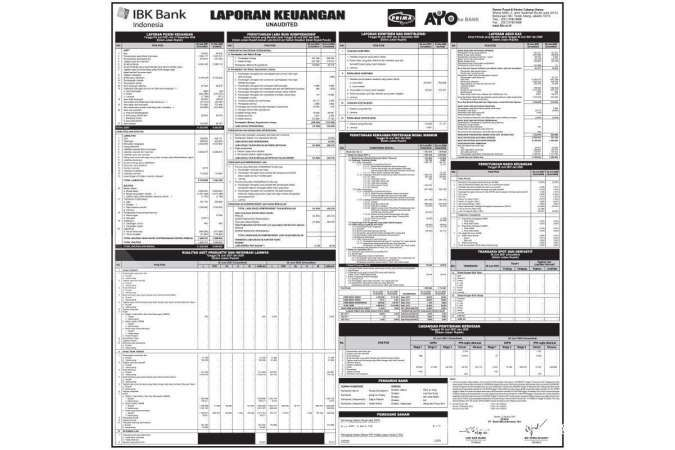 Laporan Keuangan PT Bank IBK Indonesia Tbk