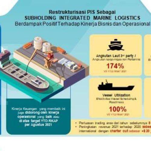 Town Hall Meeting (THM) Pertamina International Shipping, Pola Bisnis Harus Berubah Menjadi Profit Center