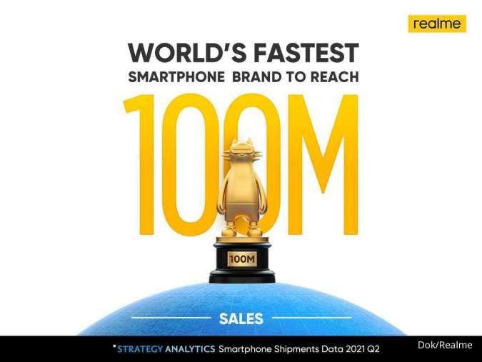 Realme mencatat penjualan hingga 100 juta smartphone secara global
