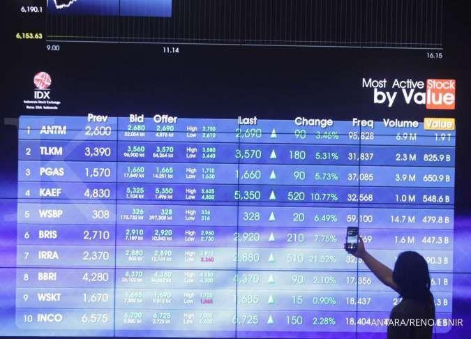 Saham Grup Bakrie kompak menguat, DEWA memimpin dengan kenaikan 32,08%