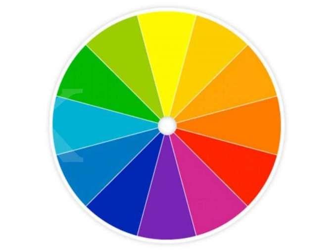 Roda warna atau color wheel