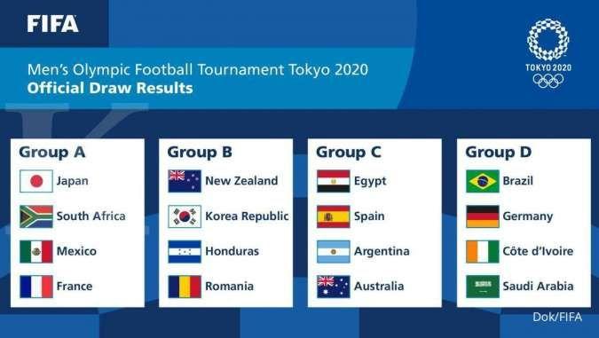 Ada nama Dani Alves, ketahui batas umur cabor sepak bola Olimpiade Tokyo 2020