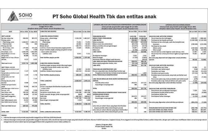 PT Soho Global Health Tbk