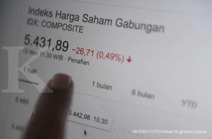Saham-saham yang banyak dilego asing saat IHSG jatuh pada perdagangan Jumat (20/11)