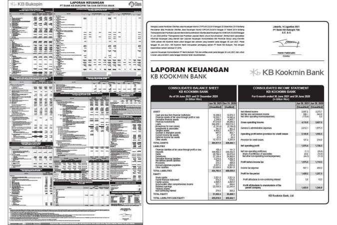 Laporan Keuangan PT Bank KB Bukopin Tbk dan Entitas Anak
