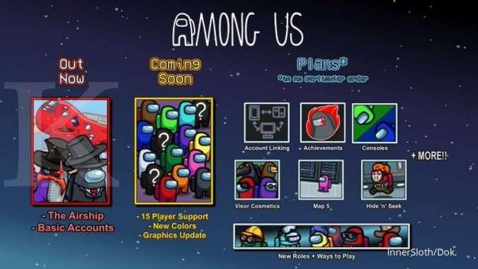 Game Among Us akan kedatangan deretan konten baru, ada mode petak umpet juga!