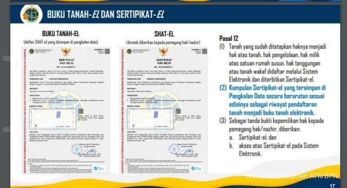 sertifikat tanah elektronik