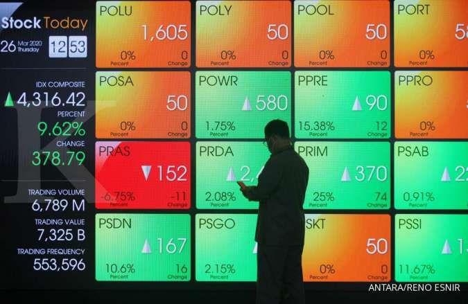 Sektor properti akan pulih disokong regulasi moneter dan new normal