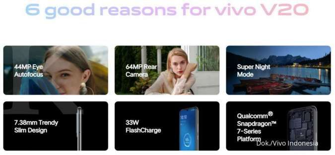 Keunggulan spesifikasi Vivo V20