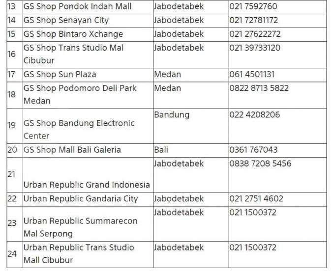 Toko resmi yang membuka pre-order PS 5 di Indonesia
