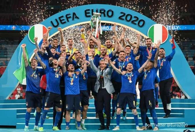 Hasil Euro 2020