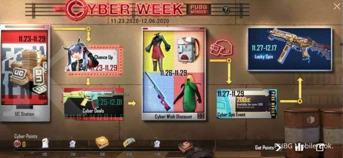 Event Cyberweek PUBG Mobile