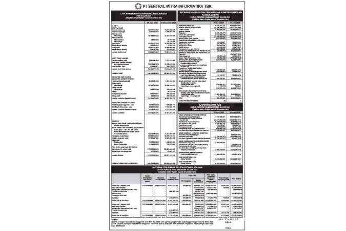 Untuk Link Laporan Keuangan PT Sentral Mitra Informatika Tbk