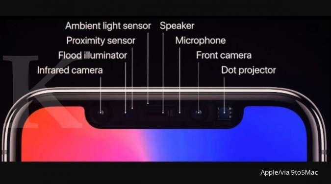 Rumor seri iPhone baru tahun 2021: Punya notch lebih kecil dan pemindai LiDAR