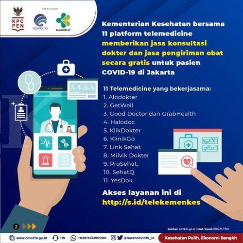 Penggunaan Telemedicine Diperluas Ke Jabar, Jateng, Jatim dan Bali