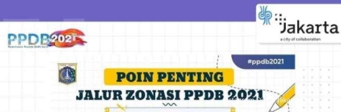 ppdb.jakarta.go.id