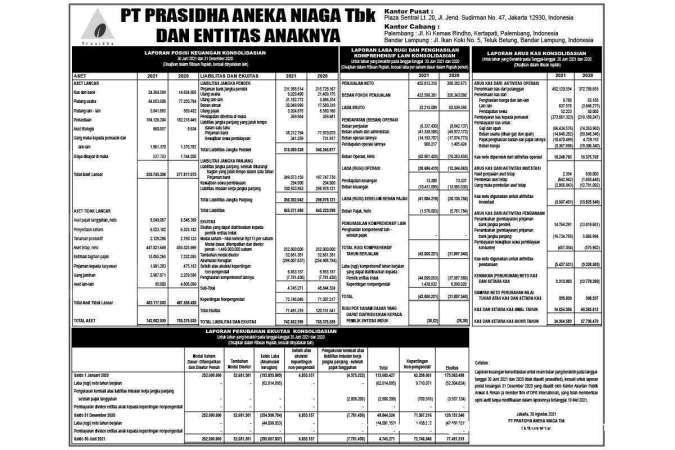Laporan Keuangan PT Prasidha Aneka Niaga Tbk dan Entitas Anaknya