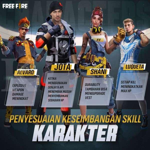 Penyesuaian skill karakter Free Fire