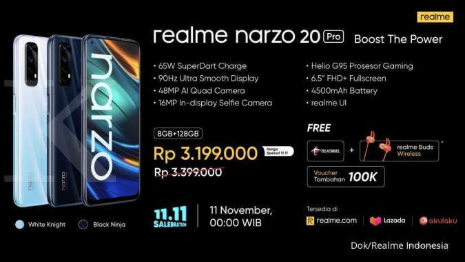 Harga Realme Narzo 20 Pro