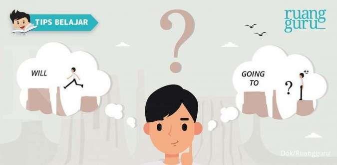 Tujuh kiat jitu lancar berbahasa Inggris dengan mudah