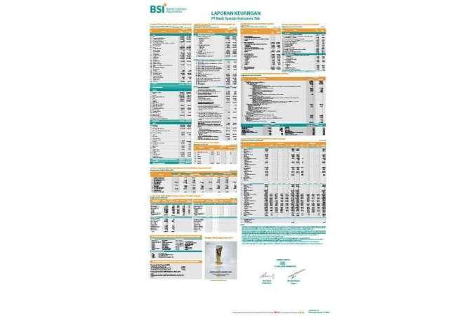 Laporan Keuangan PT Bank Syariah Indonesia Tbk Q1 31 Maret 2021 & Q4 31 Desember2020