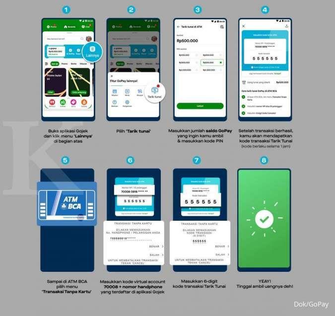 Tarik tunai saldo saldo GoPay sekarang bisa dilakukan tanpa kartu di ATM BCA
