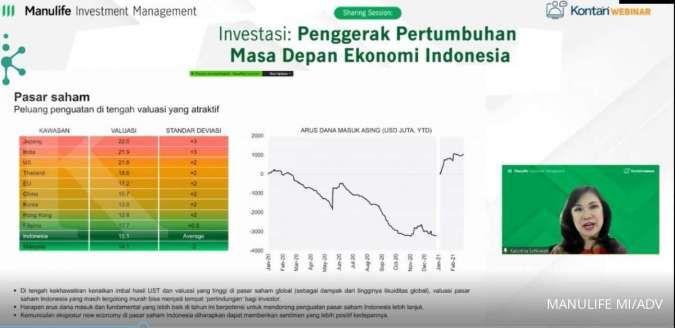 Penggerak pertumbuhan masa depan ekonomi Indonesia