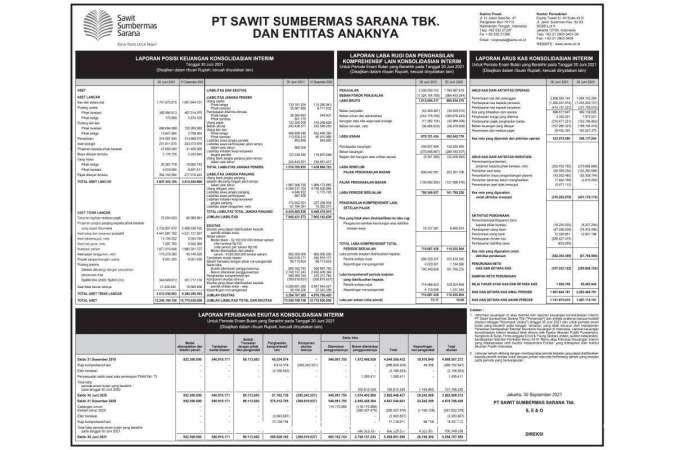 Laporan Keuangan PT. SAWIT SUMBERMAS SARANA Tbk dan  Entitas Anaknya