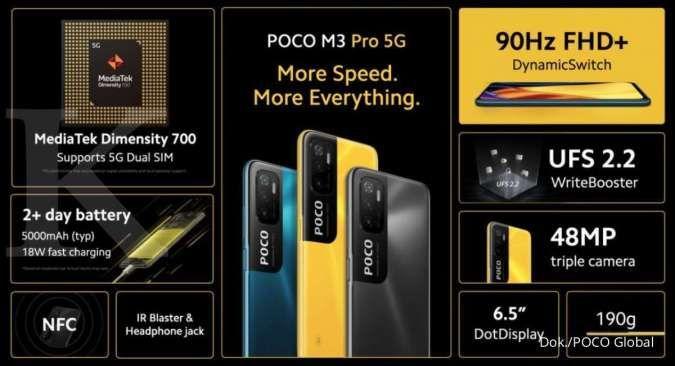 Spesifikasi POCO M3 Pro 5G