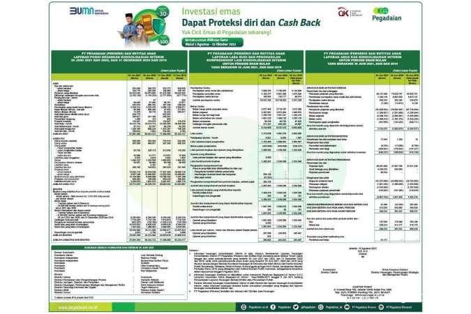 Laporan Keuangan PT Pegadaian(PERSERO) dan Entitas Anak
