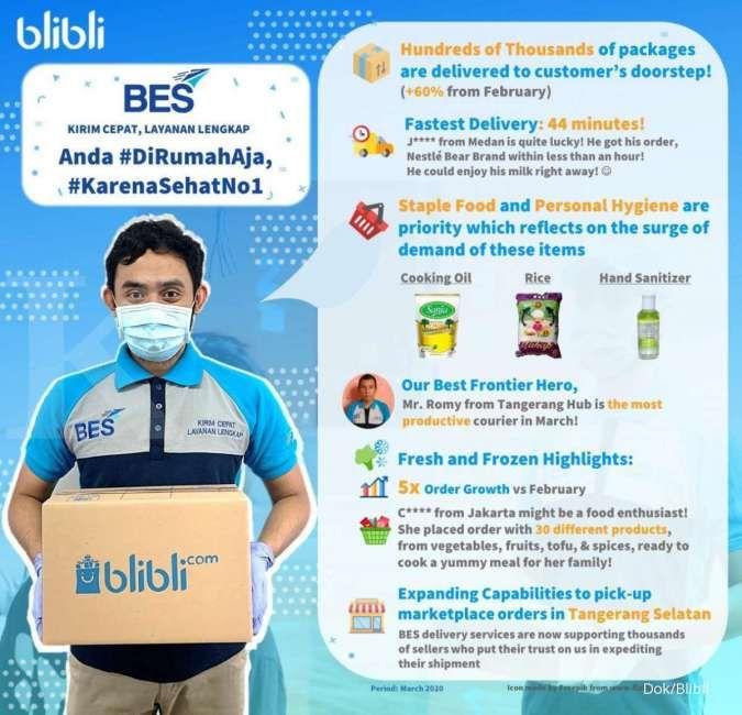 Selama pandemi, Blibli justru catat pertumbuhan bisnis 50%