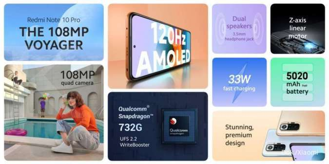 Spesifikasi Xiaomi Redmi Note 10 Pro
