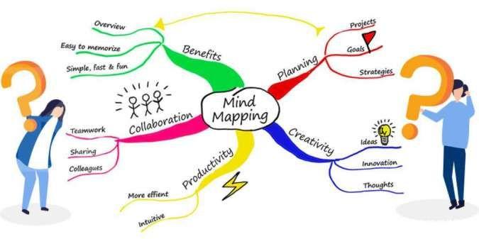 Mengenal cara belajar dengan metode mind mapping, seperti apa?