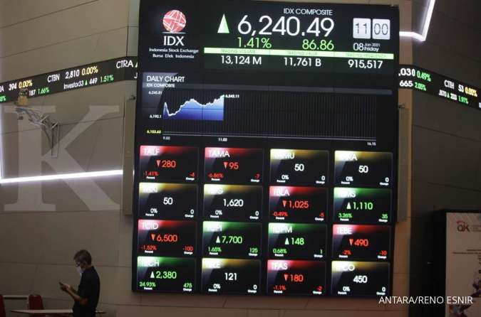 Intip saham-saham koleksi asing di perdagangan akhir pekan, Jumat (22/1)
